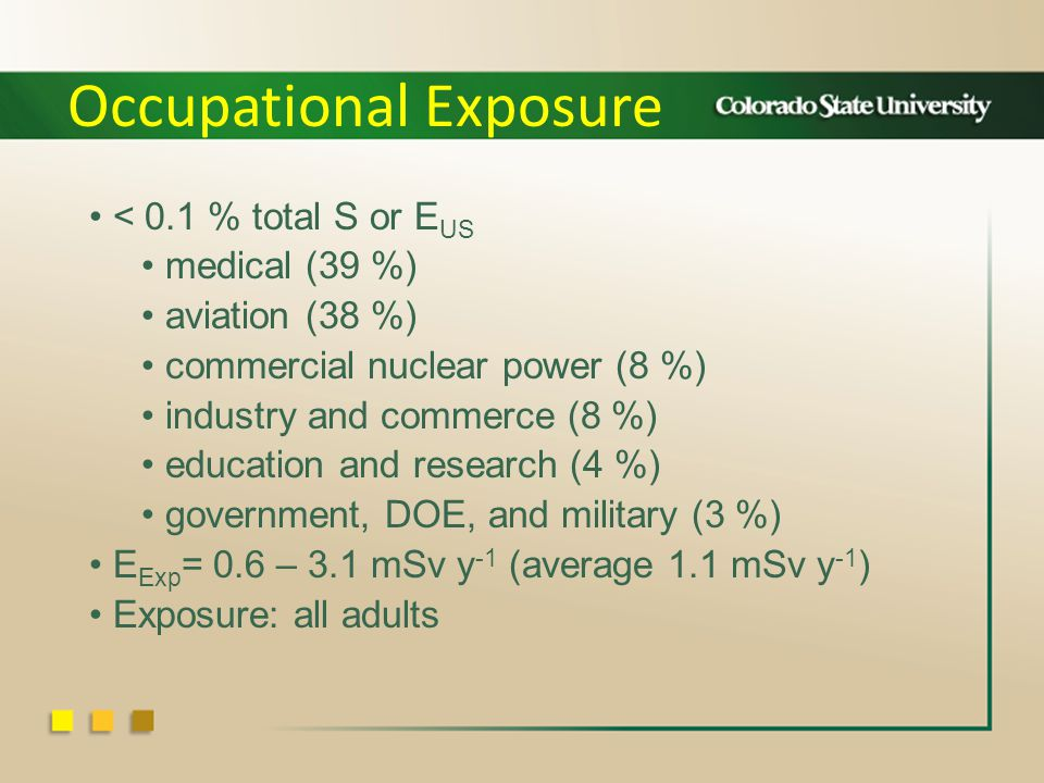 < 0.1 % total S or E US medical (39 %) aviation (38 %) commercial nuclear power (8 %) industry and commerce (8 %) education and research (4 %) governm