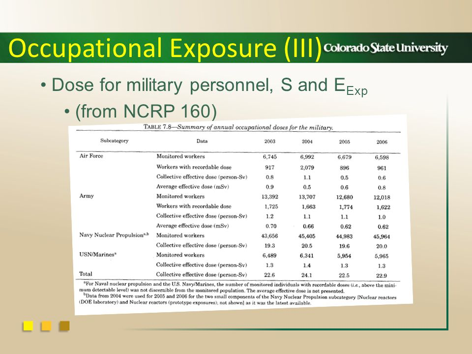 Occupational Exposure (III) Dose for military personnel, S and E Exp (from NCRP 160)