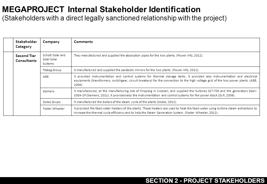 MEGAPROJECT Internal Stakeholder Identification (Stakeholders with a direct legally sanctioned relationship with the project) SECTION 2 - PROJECT STAKEHOLDERS Stakeholder Category CompanyComments Second Tier Consultants Schott Solar and Solel Solar Systems They manufactured and supplied the absorption pipes for the two plants.