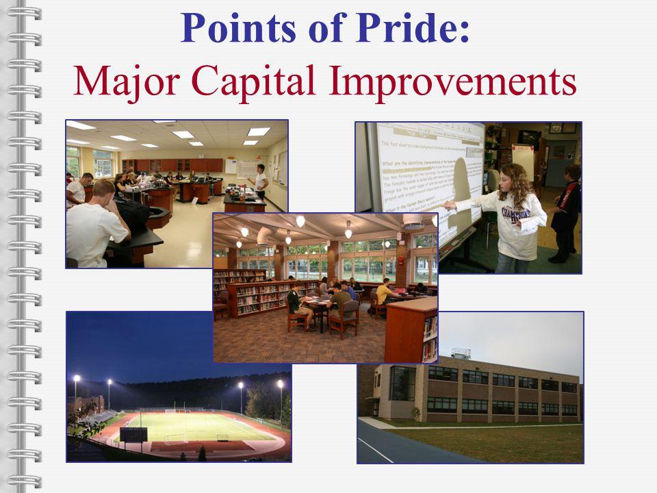 Points of Pride: Major Capital Improvements