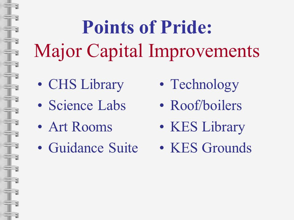 CHS Library Science Labs Art Rooms Guidance Suite Technology Roof/boilers KES Library KES Grounds