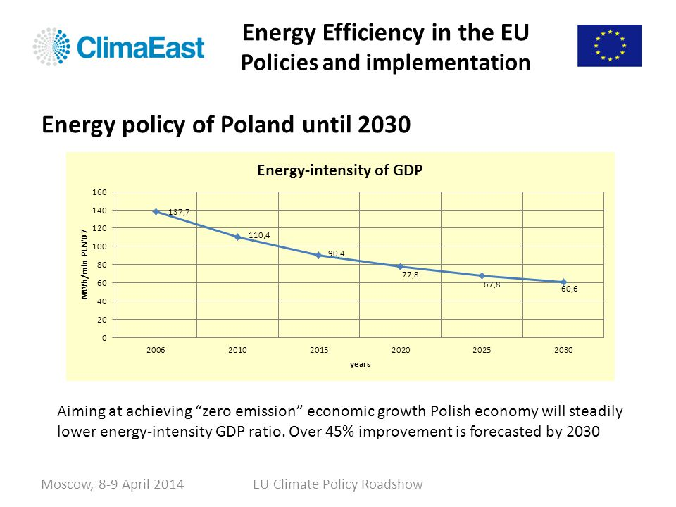 Energy Efficiency in the EU Policies and implementation Moscow, 8-9 April 2014EU Climate Policy Roadshow Energy policy of Poland until 2030 Aiming at