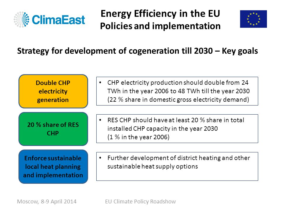 Energy Efficiency in the EU Policies and implementation Moscow, 8-9 April 2014EU Climate Policy Roadshow Strategy for development of cogeneration till