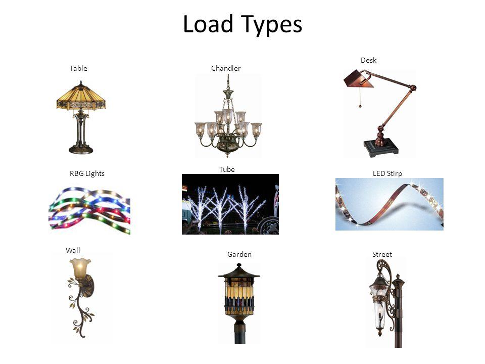 Load Types Table StreetGarden Wall Desk LED Stirp Tube RBG Lights Chandler