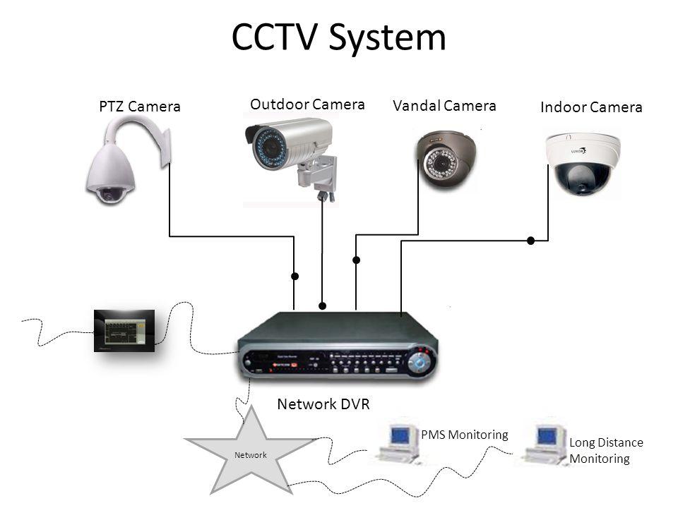 Network DVR CCTV System PTZ Camera Indoor Camera Vandal Camera Outdoor Camera Network PMS Monitoring Long Distance Monitoring