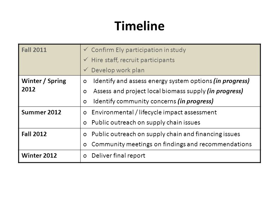 Timeline Fall 2011 Confirm Ely participation in study Hire staff, recruit participants Develop work plan Winter / Spring 2012 o Identify and assess energy system options (in progress) o Assess and project local biomass supply (in progress) o Identify community concerns (in progress) Summer 2012o Environmental / lifecycle impact assessment o Public outreach on supply chain issues Fall 2012o Public outreach on supply chain and financing issues o Community meetings on findings and recommendations Winter 2012o Deliver final report