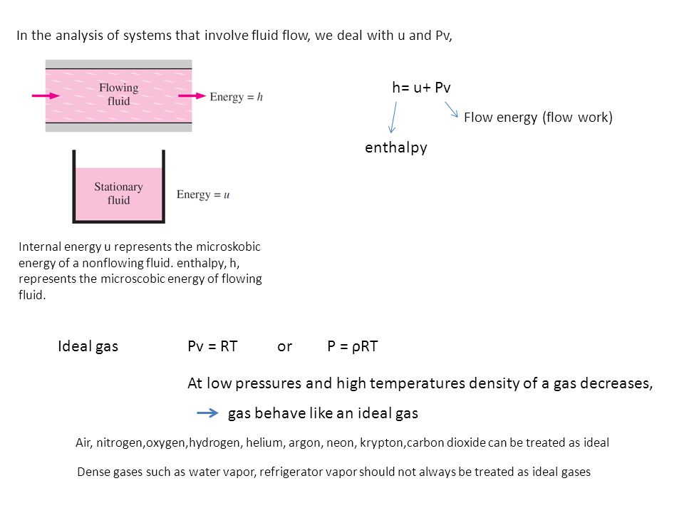 h= u+ Pv enthalpy Flow energy (flow work) In the analysis of systems that involve fluid flow, we deal with u and Pv, Internal energy u represents the microskobic energy of a nonflowing fluid.
