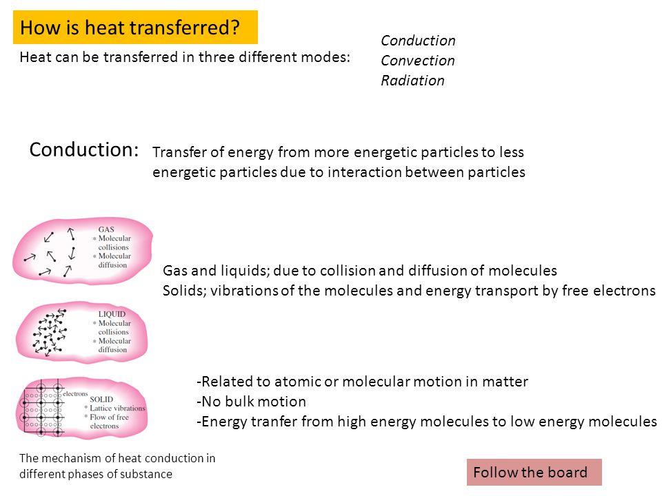 How is heat transferred.
