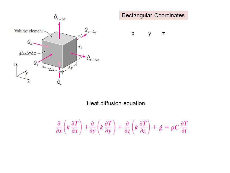 Rectangular Coordinates Heat diffusion equation x y z