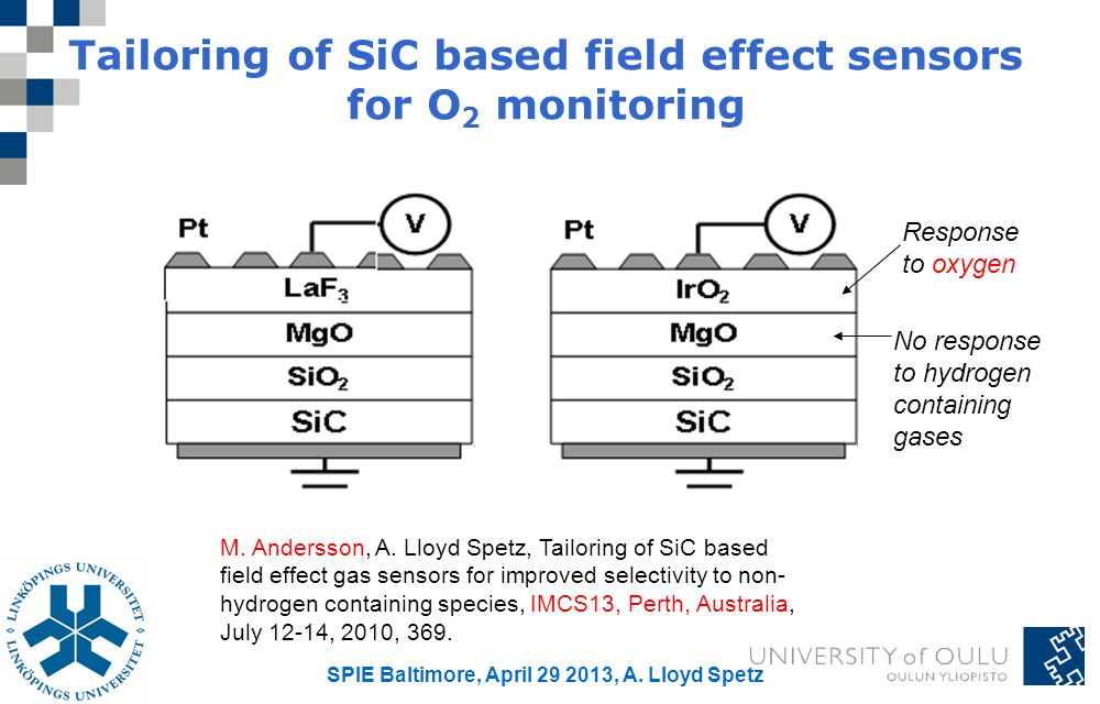 Tailoring of SiC based field effect sensors for O 2 monitoring M.
