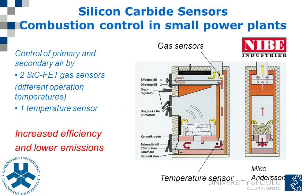 Control of primary and secondary air by 2 SiC-FET gas sensors (different operation temperatures) 1 temperature sensor Increased efficiency and lower emissions Temperature sensor Gas sensors Mike Andersson Silicon Carbide Sensors Combustion control in small power plants