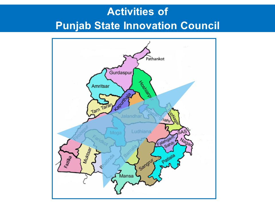 Activities of Punjab State Innovation Council