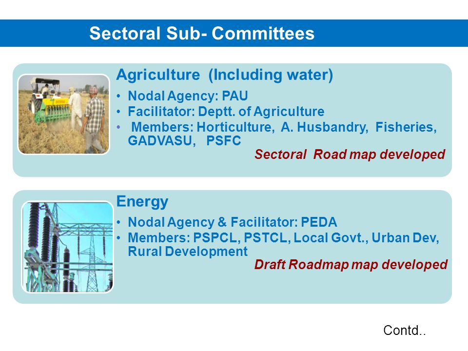 Sectoral Sub- Committees Health Nodal Agency: BFUHS Facilitator: PHSC Members: DoH & AYUSH, R&D Institutes & Med.