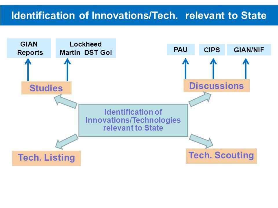 Identification of Innovations/Tech.