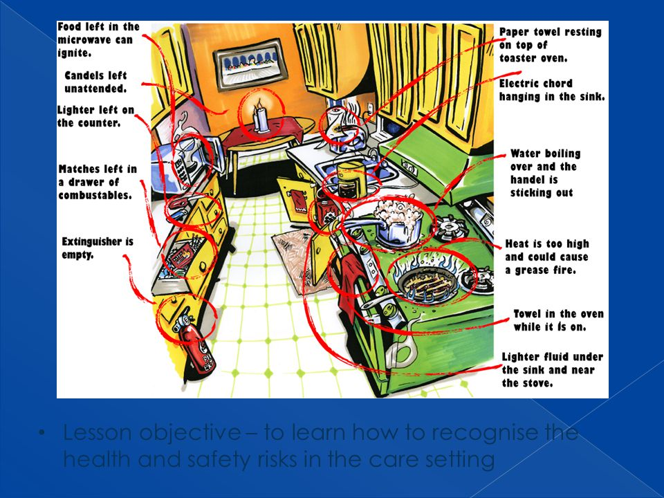 Lesson objective – to learn how to recognise the health and safety risks in the care setting