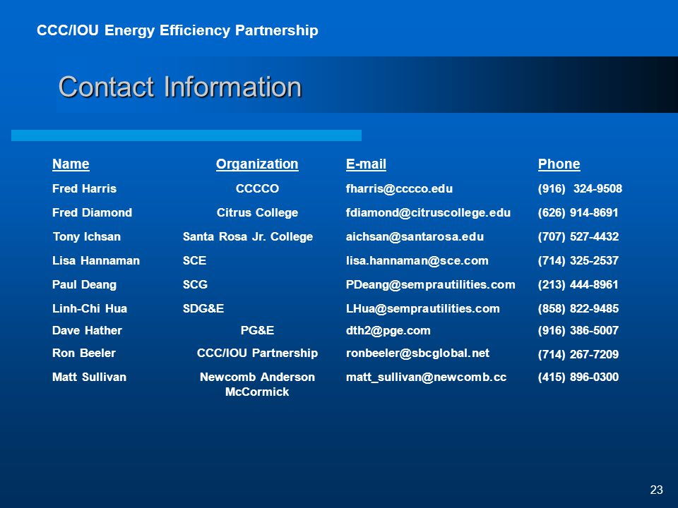 CCC/IOU Energy Efficiency Partnership 23 Contact Information NameOrganizationE-mailPhone Fred HarrisCCCCOfharris@cccco.edu(916) 324-9508 Fred DiamondCitrus Collegefdiamond@citruscollege.edu(626) 914-8691 Tony IchsanSanta Rosa Jr.