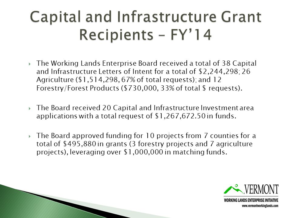 The Working Lands Enterprise Board received a total of 38 Capital and Infrastructure Letters of Intent for a total of $2,244,298; 26 Agriculture ($1,514,298, 67% of total requests); and 12 Forestry/Forest Products ($730,000, 33% of total $ requests).