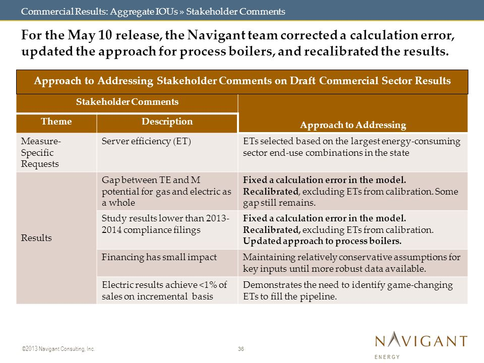 36 ©2013 Navigant Consulting, Inc. ENERGY Commercial Results: Aggregate IOUs » Stakeholder Comments For the May 10 release, the Navigant team correcte