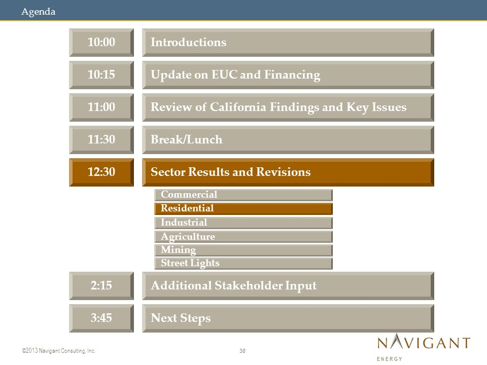 38 ©2013 Navigant Consulting, Inc. ENERGY 10:00Introductions 10:15Update on EUC and Financing 11:00Review of California Findings and Key Issues 11:30B