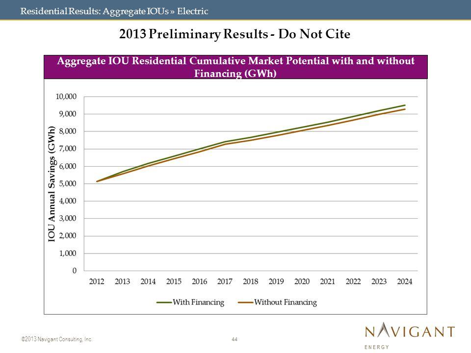 44 ©2013 Navigant Consulting, Inc.