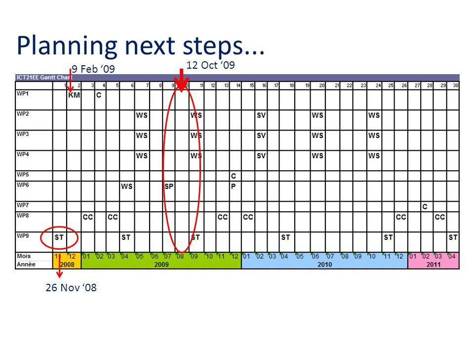 Planning next steps... 9 Feb 09 26 Nov 08 12 Oct 09