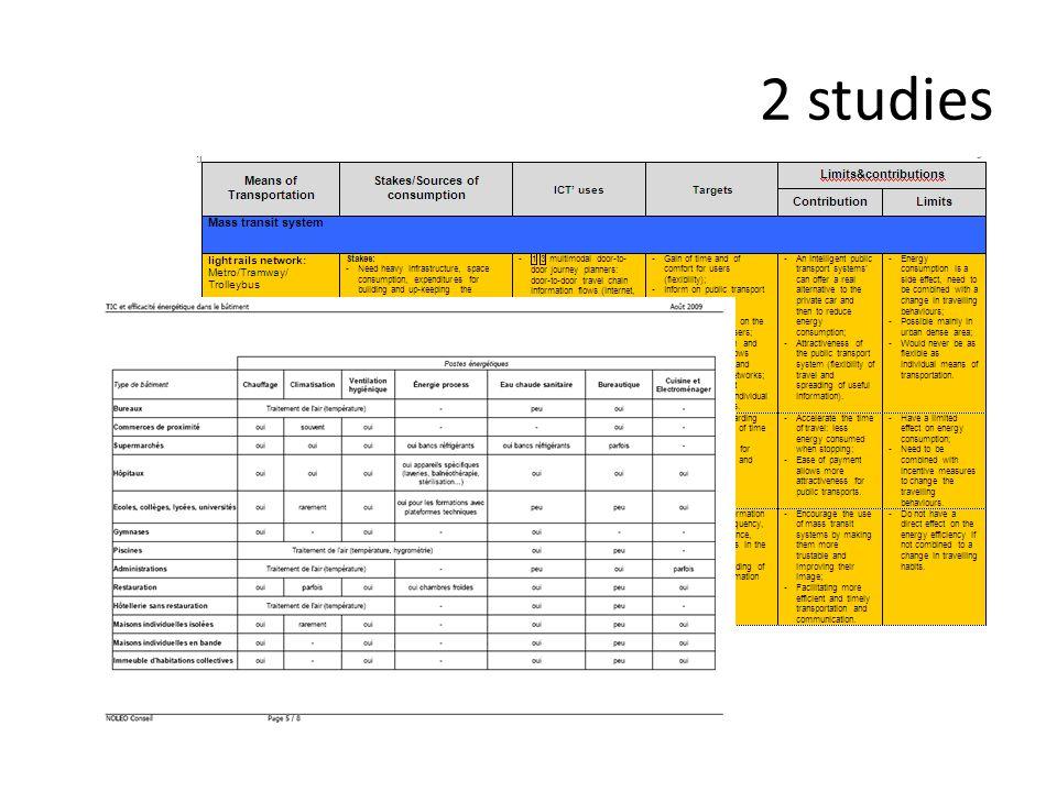 2 studies