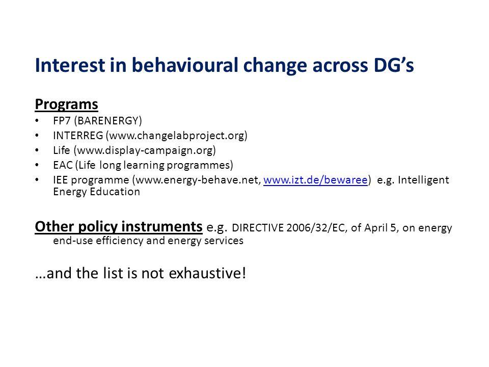 Interest in behavioural change across DGs Programs FP7 (BARENERGY) INTERREG (www.changelabproject.org) Life (www.display-campaign.org) EAC (Life long learning programmes) IEE programme (www.energy-behave.net, www.izt.de/bewaree) e.g.