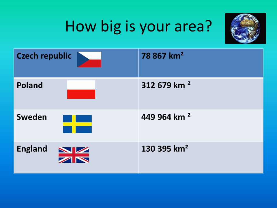How big is your area.