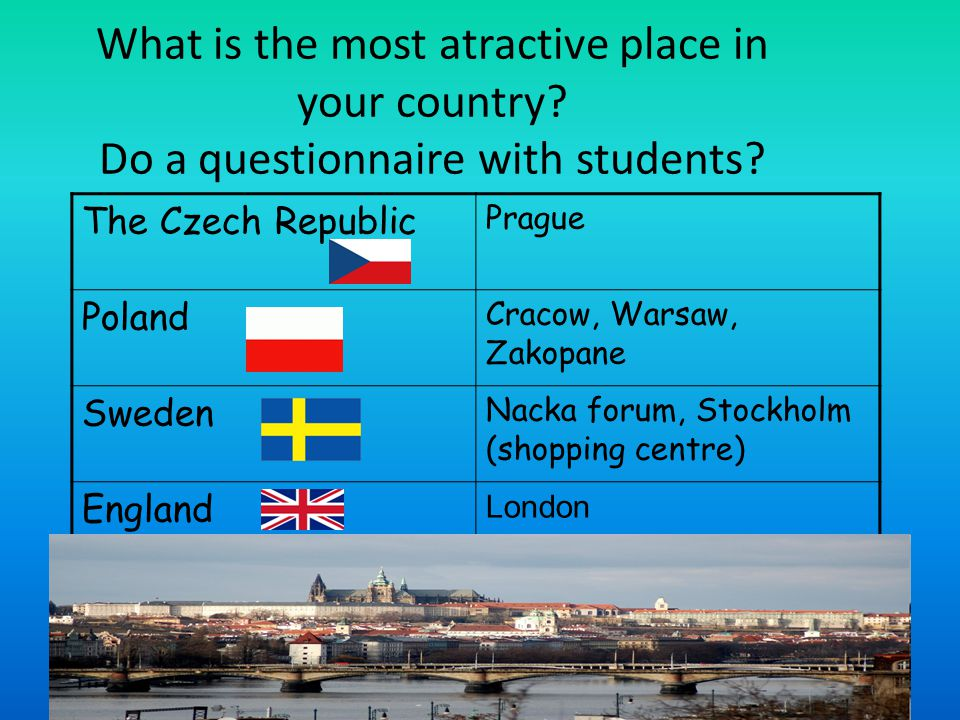 What is the most atractive place in your country. Do a questionnaire with students.