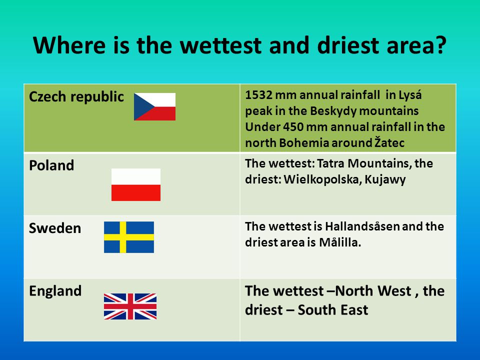 Where is the wettest and driest area.