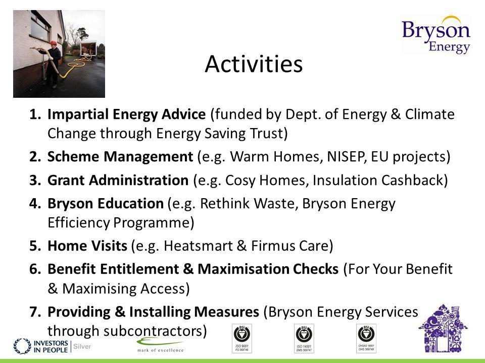 Activities 1.Impartial Energy Advice (funded by Dept.