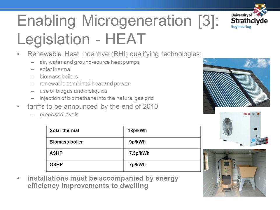 Enabling Microgeneration [3]: Legislation - HEAT Renewable Heat Incentive (RHI) qualifying technologies: –air, water and ground-source heat pumps –sol