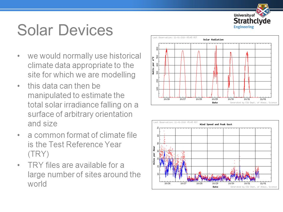 Solar Devices we would normally use historical climate data appropriate to the site for which we are modelling this data can then be manipulated to es
