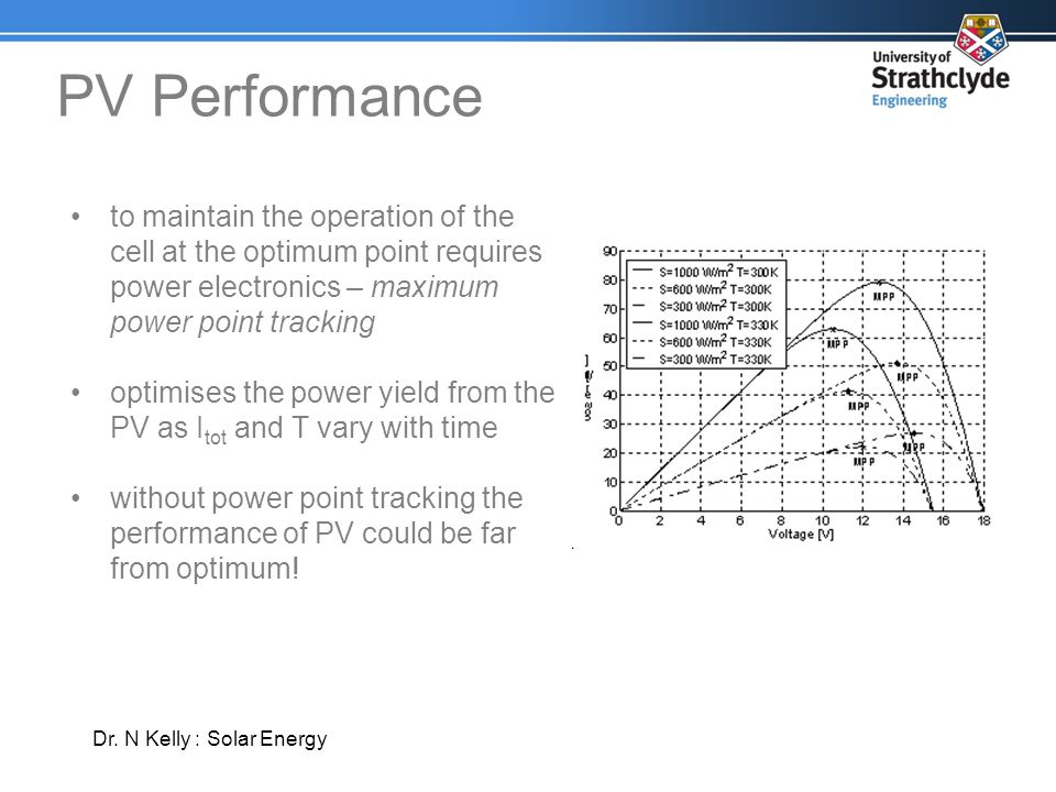 Dr. N Kelly : Solar Energy PV Performance to maintain the operation of the cell at the optimum point requires power electronics – maximum power point