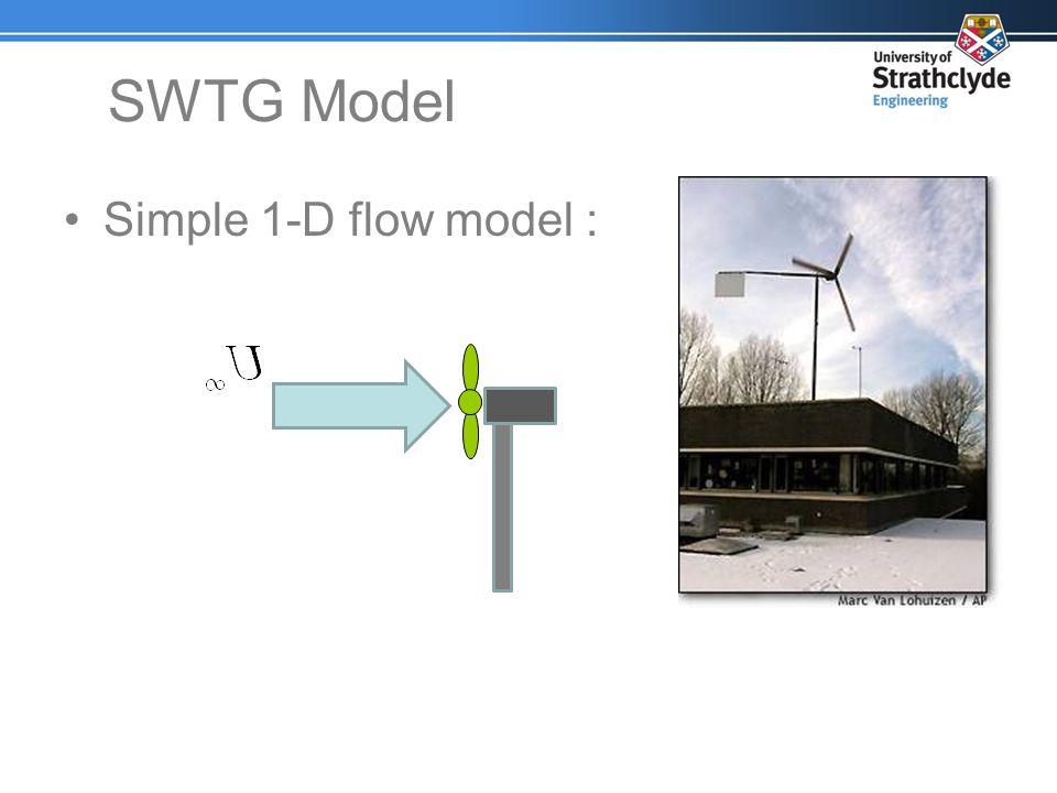 Simple 1-D flow model : SWTG Model