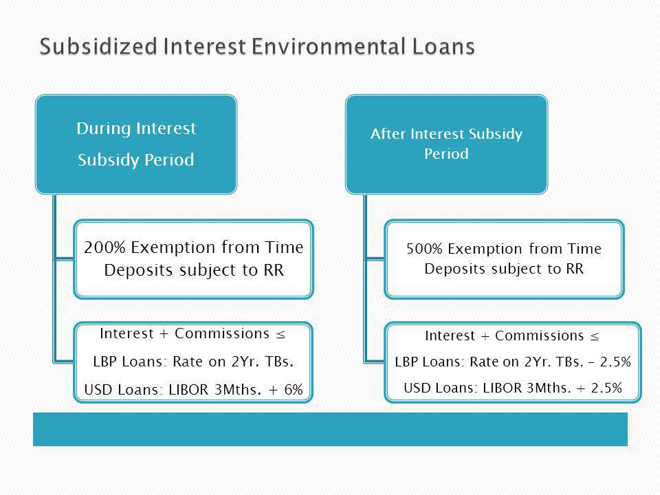 During Interest Subsidy Period 200% Exemption from Time Deposits subject to RR Interest + Commissions LBP Loans: Rate on 2Yr.