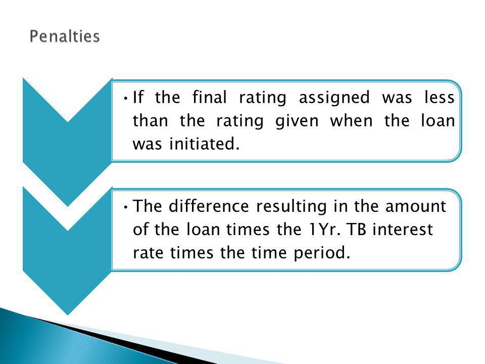 If the final rating assigned was less than the rating given when the loan was initiated.