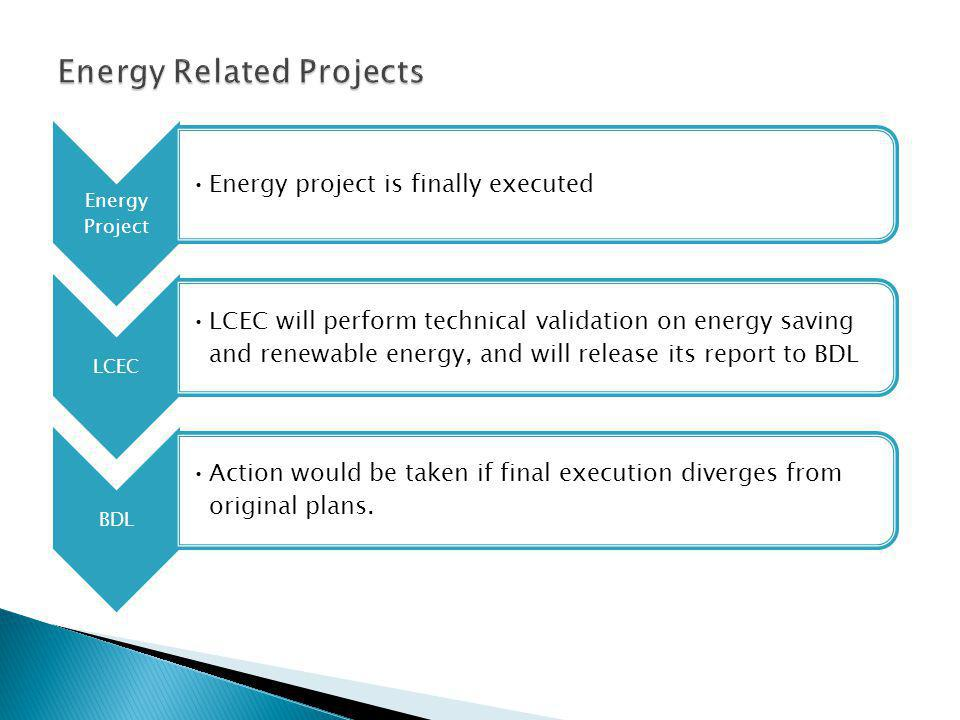 Energy Project Energy project is finally executed LCEC LCEC will perform technical validation on energy saving and renewable energy, and will release its report to BDL BDL Action would be taken if final execution diverges from original plans.