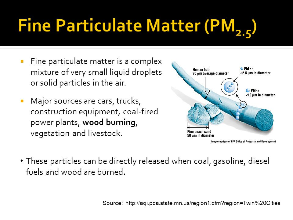 Fine particulate matter is a complex mixture of very small liquid droplets or solid particles in the air. Major sources are cars, trucks, construction