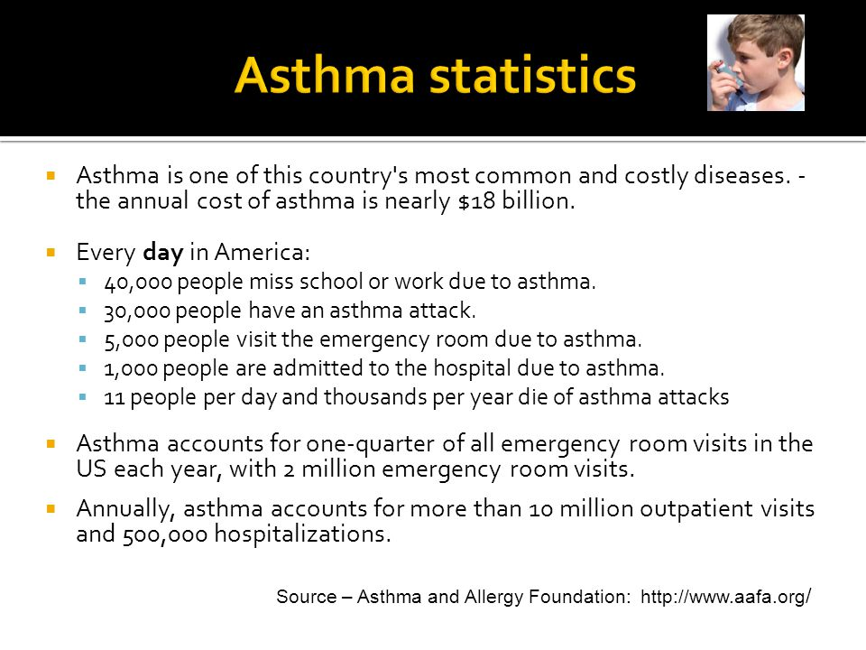 Asthma is one of this country's most common and costly diseases. - the annual cost of asthma is nearly $18 billion. Every day in America: 40,000 peopl