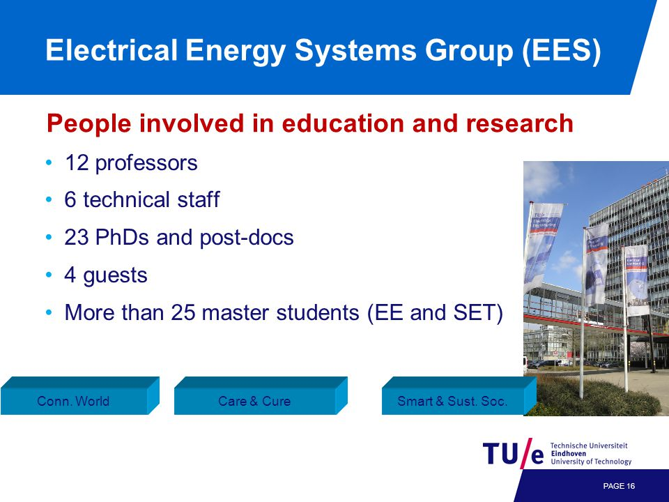 Electrical Energy Systems Group (EES) 12 professors 6 technical staff 23 PhDs and post-docs 4 guests More than 25 master students (EE and SET) PAGE 16 People involved in education and research Conn.