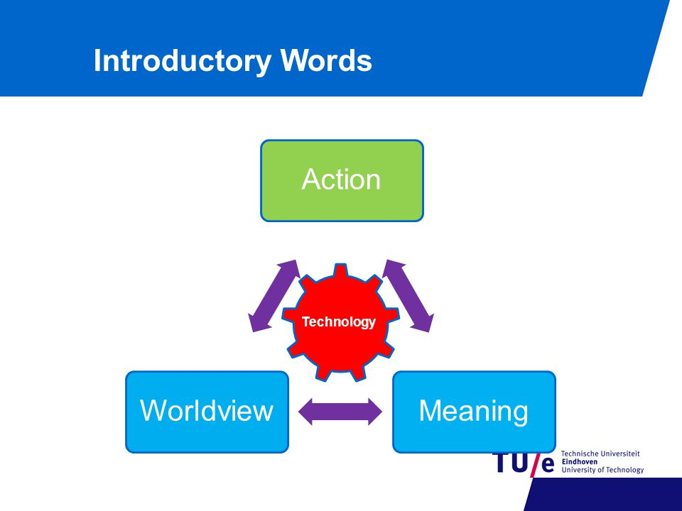 Unfolding of Meaning ActionMeaningWorldview Technology Introductory Words