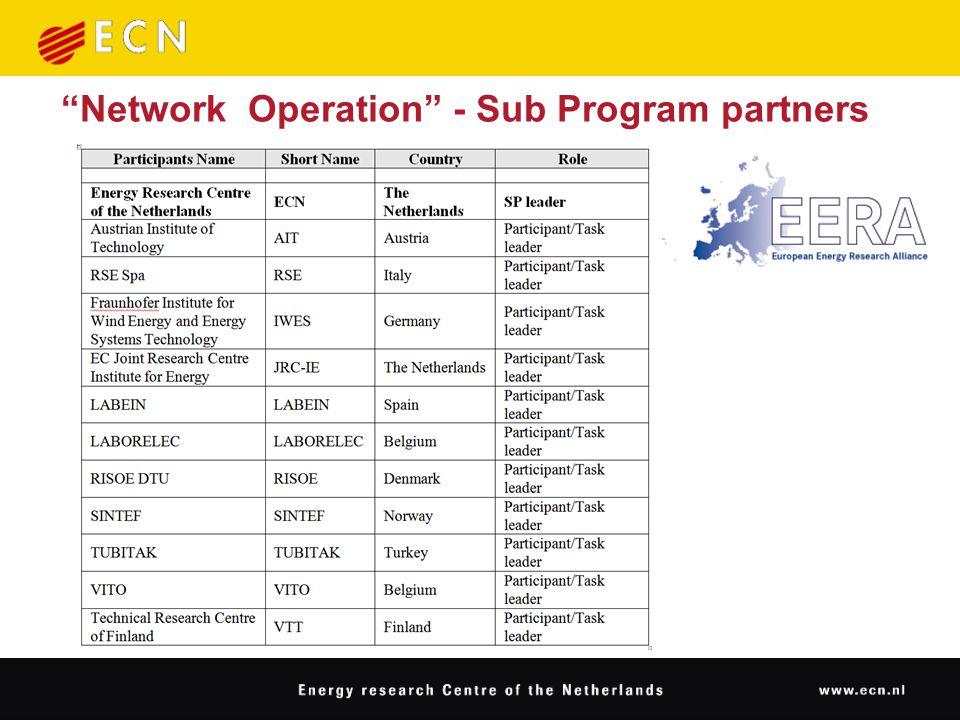 Network Operation - Sub Program partners