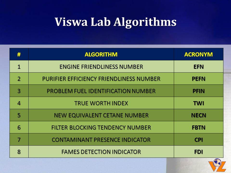 Viswa Lab Algorithms #ALGORITHMACRONYM 1 ENGINE FRIENDLINESS NUMBER EFN 2 PURIFIER EFFICIENCY FRIENDLINESS NUMBER PEFN 3 PROBLEM FUEL IDENTIFICATION N
