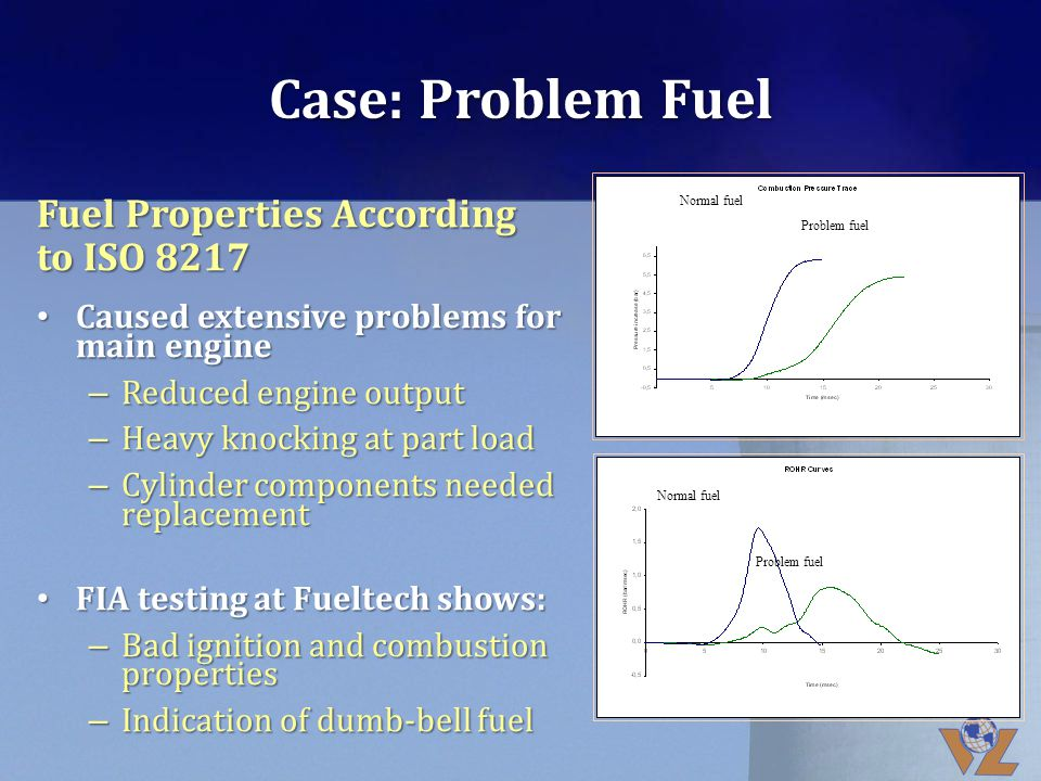 Case: Problem Fuel Fuel Properties According to ISO 8217 Caused extensive problems for main engine Caused extensive problems for main engine – Reduced