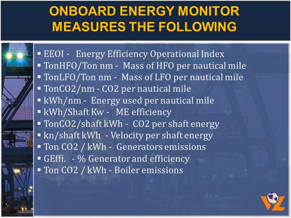 ONBOARD ENERGY MONITOR MEASURES THE FOLLOWING EEOI - Energy Efficiency Operational Index TonHFO/Ton nm - Mass of HFO per nautical mile TonLFO/Ton nm -