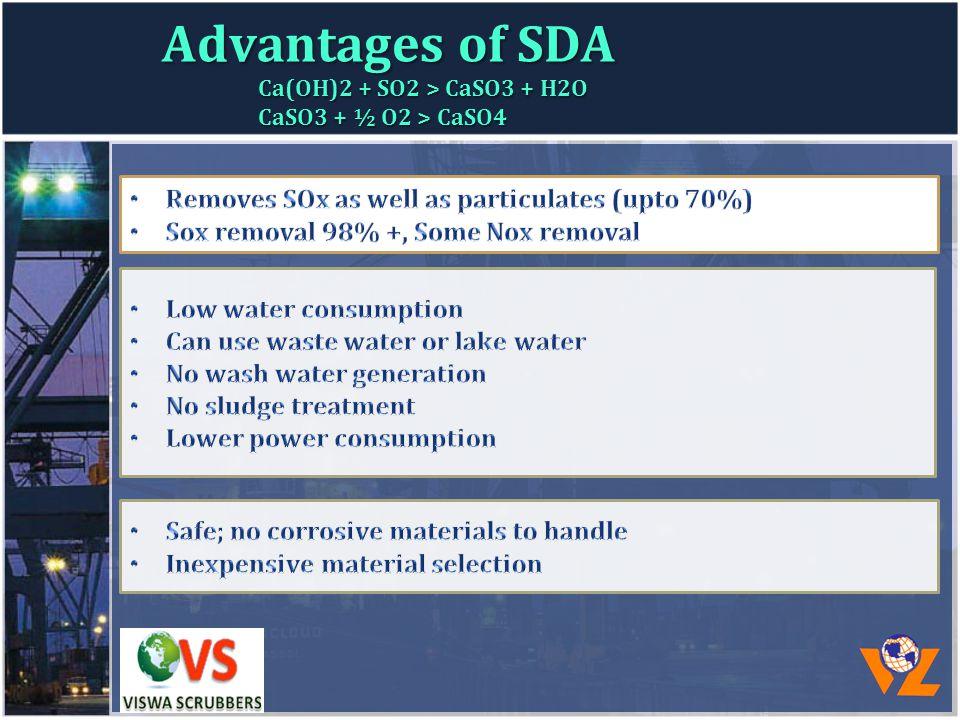 Advantages of SDA Ca(OH)2 + SO2 > CaSO3 + H2O CaSO3 + ½ O2 > CaSO4
