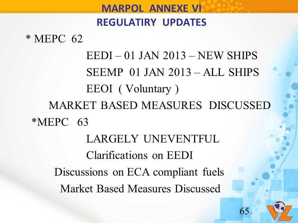 MARPOL ANNEXE VI REGULATIRY UPDATES * MEPC 62 EEDI – 01 JAN 2013 – NEW SHIPS SEEMP 01 JAN 2013 – ALL SHIPS EEOI ( Voluntary ) MARKET BASED MEASURES DI