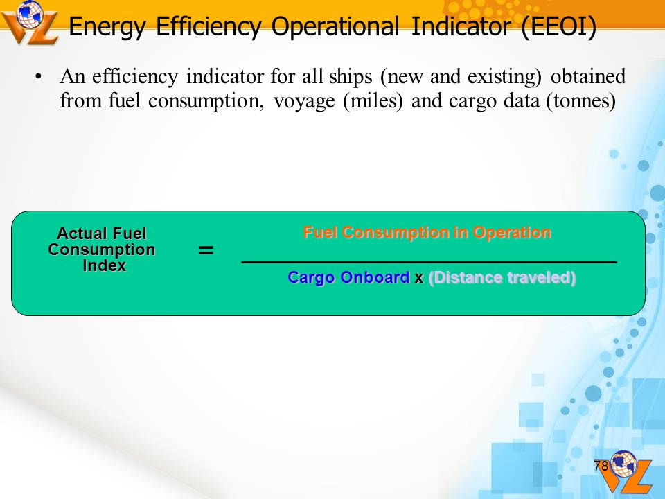 78 Energy Efficiency Operational Indicator (EEOI) An efficiency indicator for all ships (new and existing) obtained from fuel consumption, voyage (mil