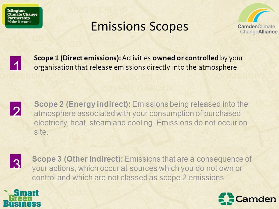 What are the sources of GHG emissions caused by your organisations operations.
